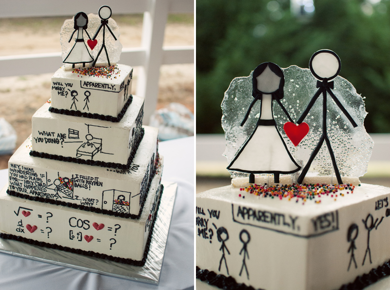 different wedding cake types